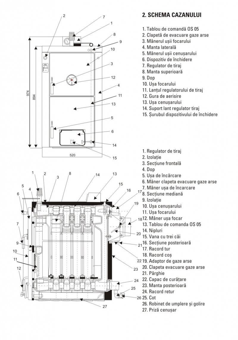 Centrala termica pe lemne si carbune din fonta VIADRUS U22-D5 25KW. Poza 3461