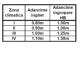 Hidrant SUPRATERAN,constructie retezabila cu 2 racorduri tip B DN 80/2,1m. Poza 3819